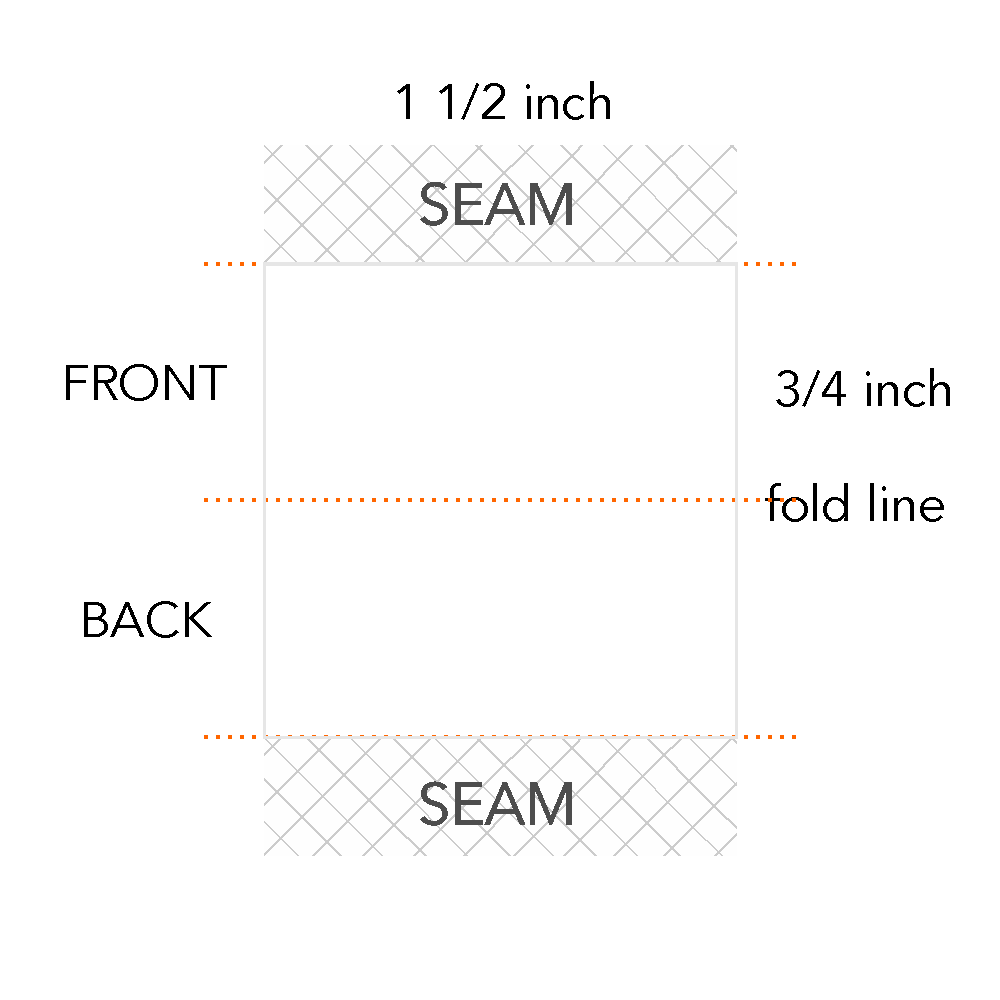 3/4 x 1 1/2 inch